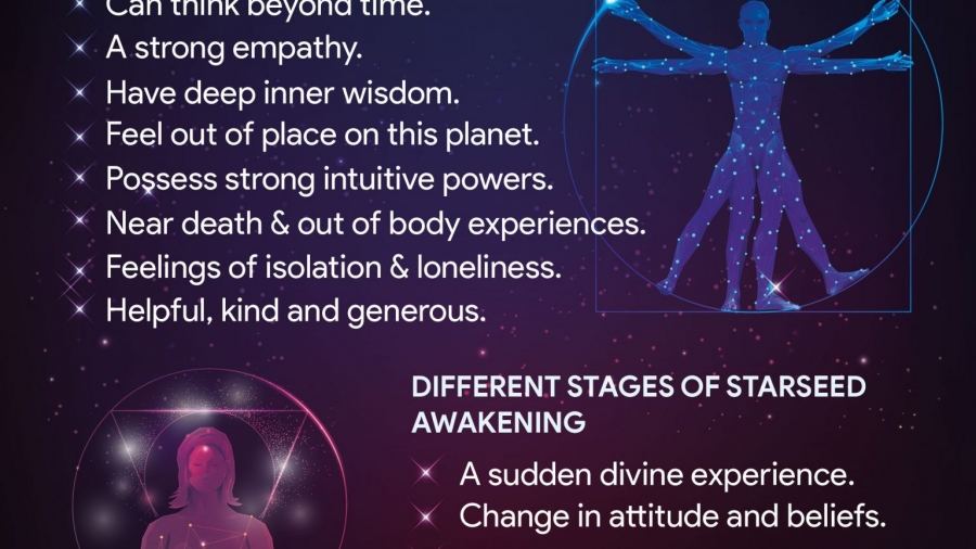 spiritual Powers